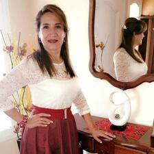 Profil utilisateur de Carlota