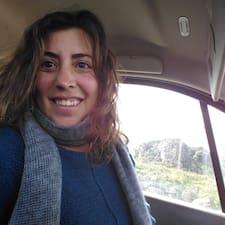 Aura Begur felhasználói profilja