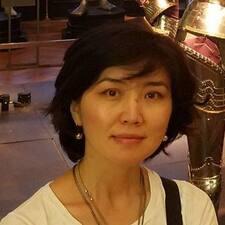 Profil korisnika Jipar