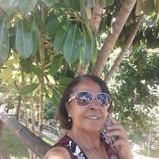 Profil utilisateur de Maria Luzinete