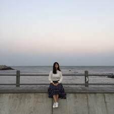 Hoeyun - Profil Użytkownika