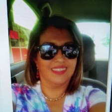Luz Maríaさんのプロフィール