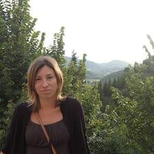 Marcella - Profil Użytkownika