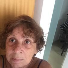 Neila felhasználói profilja