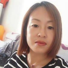 Profil utilisateur de 陈萍