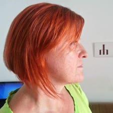 Profil utilisateur de Jelka