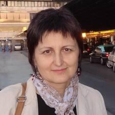 Профиль пользователя Iveta
