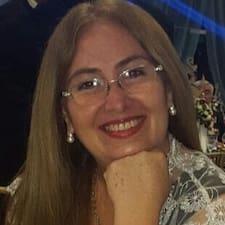 Irma Estelbina - Uživatelský profil