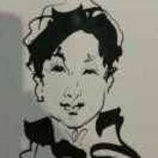 Profil korisnika Minjun