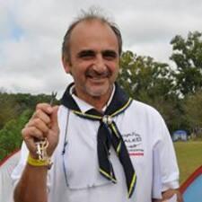 Luis Osvaldo User Profile