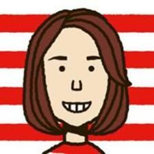 Jia Ju - Profil Użytkownika