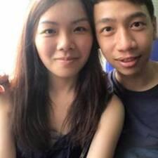 Tsz Ying - Profil Użytkownika