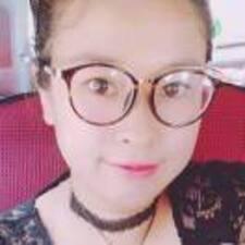 Profil korisnika 瀚尹