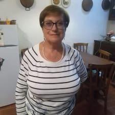 Angela2036