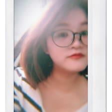Mina felhasználói profilja