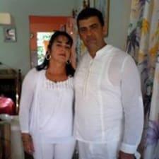 Profil Pengguna Gloria Maria