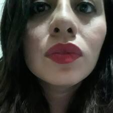 Profilo utente di Lupita