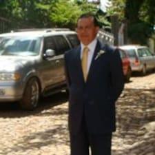 Profil Pengguna Miguel Angel