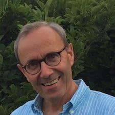 Claude felhasználói profilja