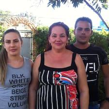 Nutzerprofil von Fátima