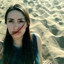 Milenka - Profil Użytkownika