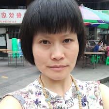 容 - Uživatelský profil