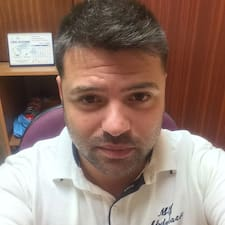 Nikolaosさんのプロフィール