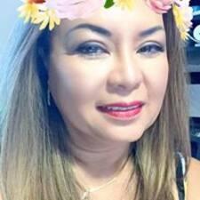 Profil korisnika Maria Cecilia