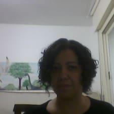 Patrícia User Profile