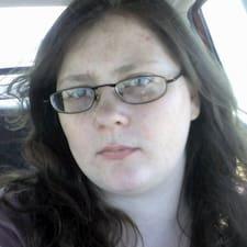 Nicohle felhasználói profilja