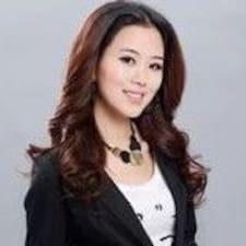 露 felhasználói profilja