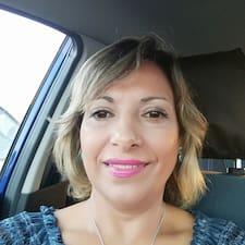 Mona Kullanıcı Profili