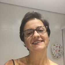 Användarprofil för Ana Lucia