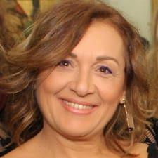 Profil Pengguna Alkioni