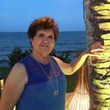 Maria Da Conceição님의 사용자 프로필
