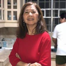 Isabel Monina User Profile