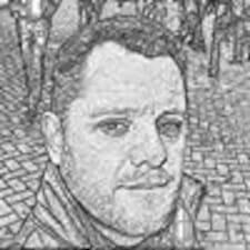 Rene - Profil Użytkownika