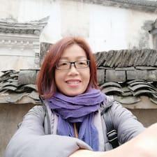 啦啦姐 felhasználói profilja