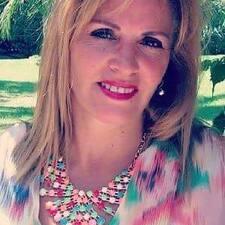 Profil utilisateur de Cândida