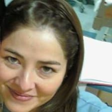 Profil Pengguna Paola Yanet