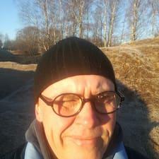 Mika Brugerprofil