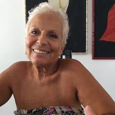 Profil korisnika Maria Silvana