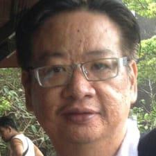 Yongyut Brugerprofil