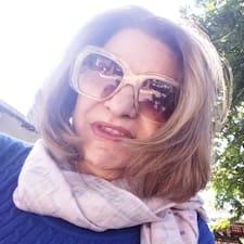 Profil utilisateur de Margarida