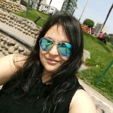 Loreto felhasználói profilja