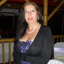 Henkilön Ana Milena käyttäjäprofiili