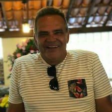 João Luiz - Profil Użytkownika