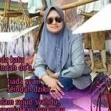 Siti Aishah felhasználói profilja