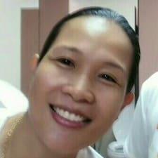 Profil korisnika Jennifer Jade