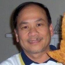 Thang Brukerprofil